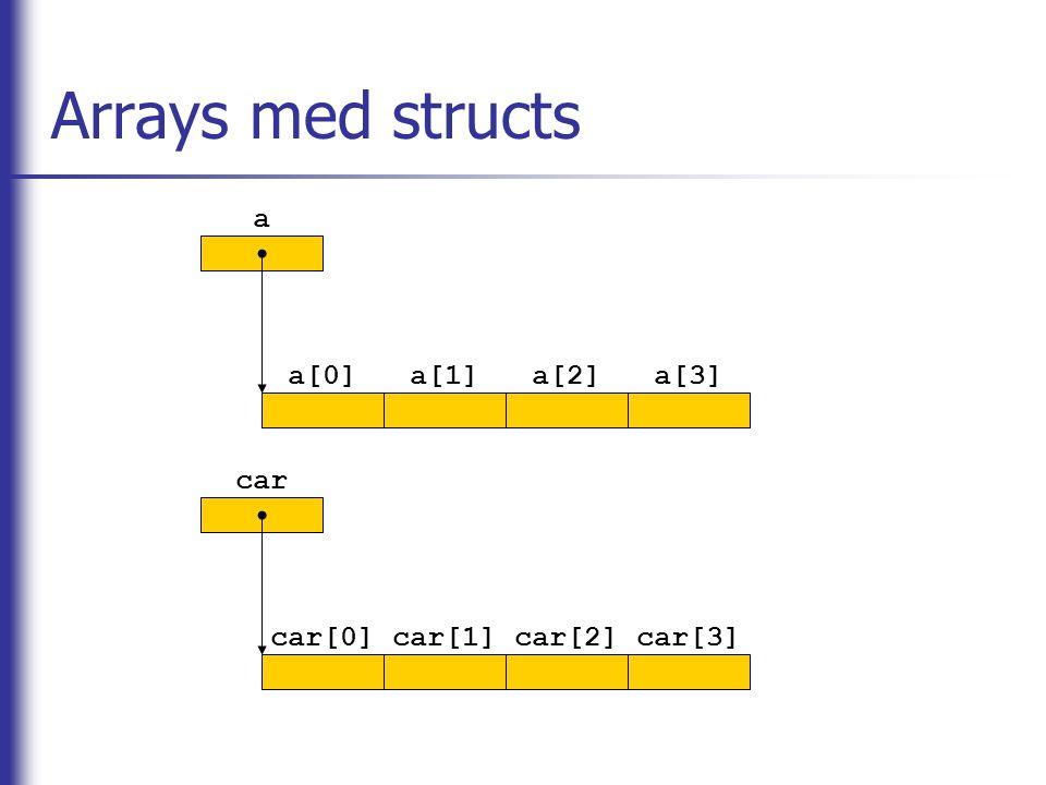 Arrays med structs a a[0] a[1] a[2] a[3] car car[0] car[1] car[2]